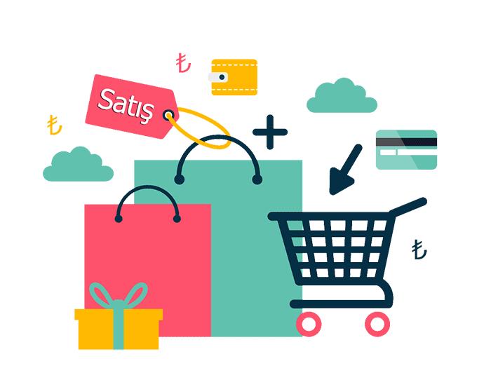 E-Ticaret Online