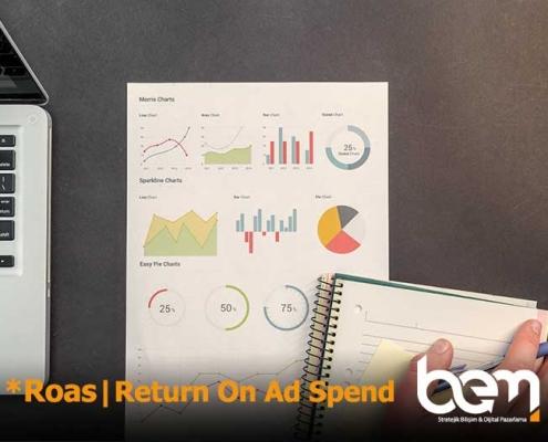 Roas (Return On Ad Spend) Öne Çıkan Görsel